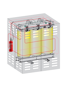 Fire Suppression System for Electrical Transformers